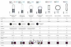 Dyson Hot + Cool Am09 Chauffage De Ventilateur Noir/nickel Remis À Neuf Garantie D'un An